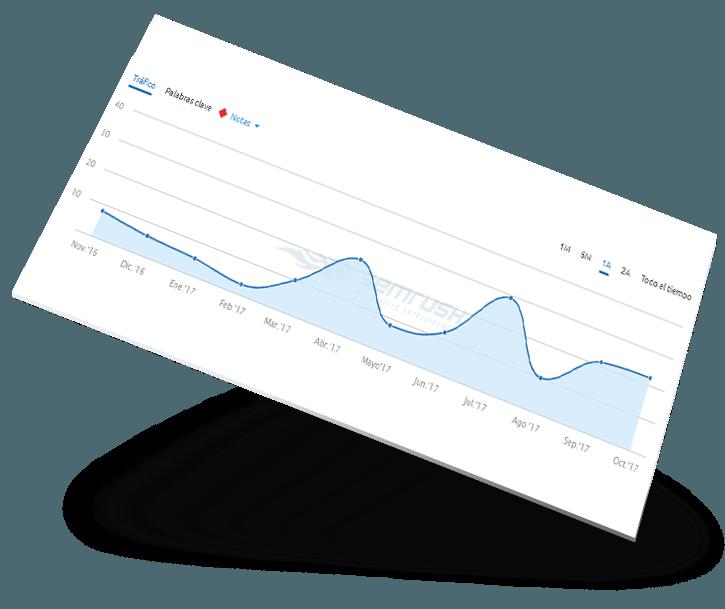 ahoa analytics