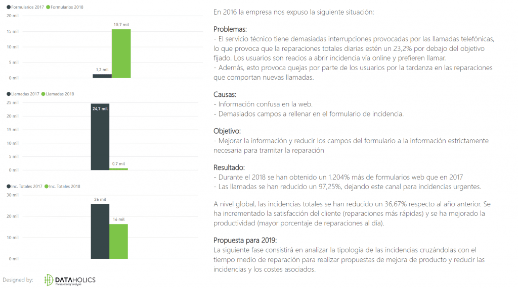 ejemplo informe analítica web